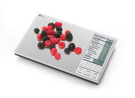 калькулятор питания для похудения
